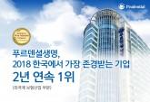 푸르덴셜생명, 2년 연속 '한국에서 가장 존경받는 기업' 선정