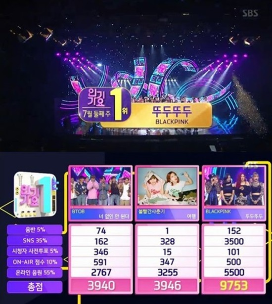 '인기가요' 에이핑크·경리 컴백…블랙핑크는 또 1위