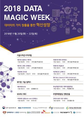 지어소프트 '2018데이터 진흥주간'서 빅데이터 분석 플랫폼 공개
