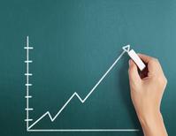 코스피, 기관 매수에 1%대 상승 마감…2300선 회복