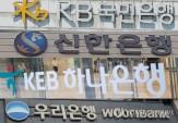 은행주, '배당 축소' 압박에 올해는 지지부진